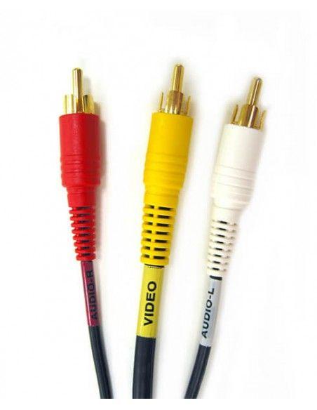 Cables de audio y vídeo